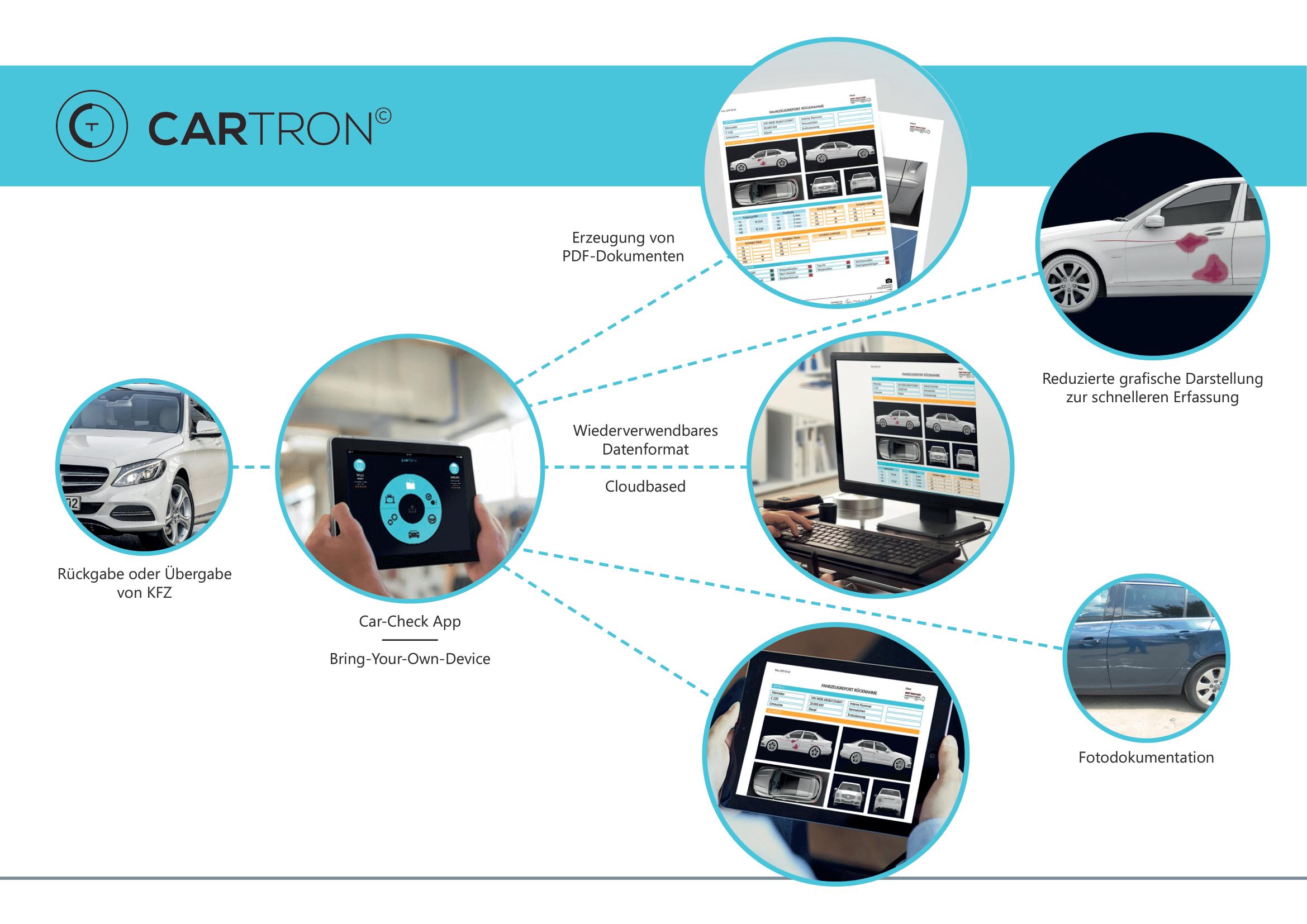 cartron-app